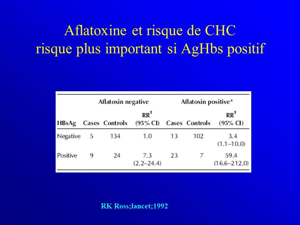 Aflatoxine et risque de CHC risque plus important si AgHbs positif