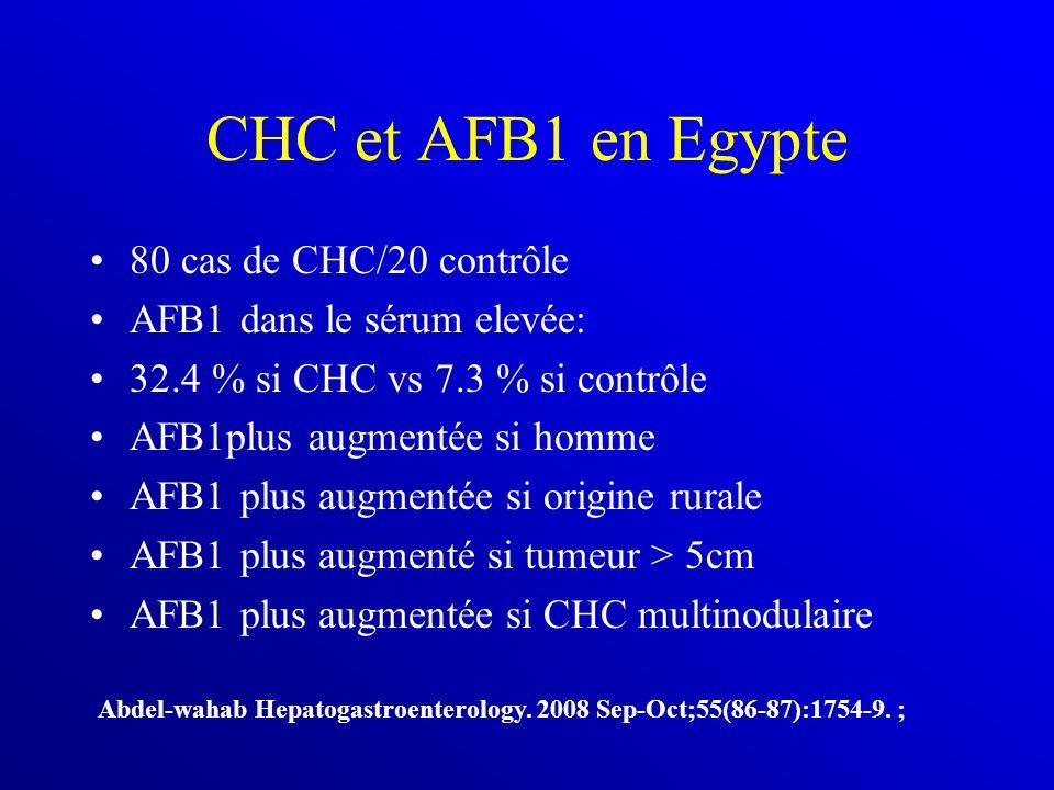 CHC et AFB1 en Egypte 80 cas de CHC/20 contrôle