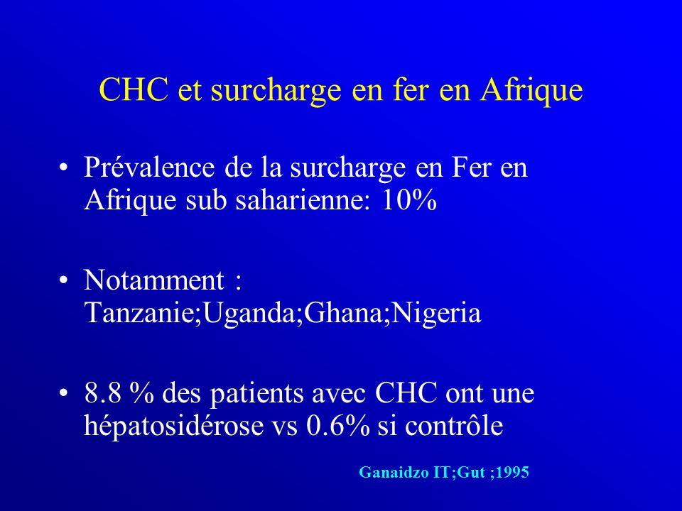 CHC et surcharge en fer en Afrique
