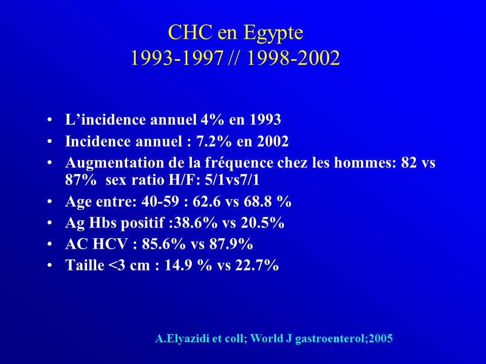 CHC en Egypte 1993-1997 // 1998-2002 L'incidence annuel 4% en 1993