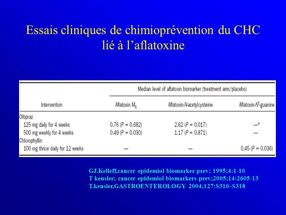 Essais cliniques de chimioprévention du CHC lié à l'aflatoxine
