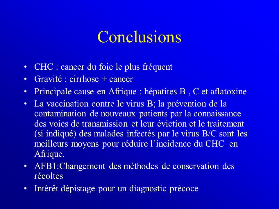 Conclusions CHC : cancer du foie le plus fréquent