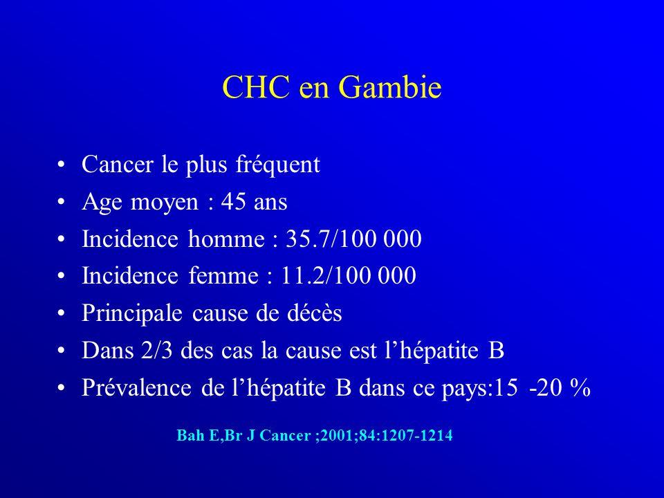 CHC en Gambie Cancer le plus fréquent Age moyen : 45 ans