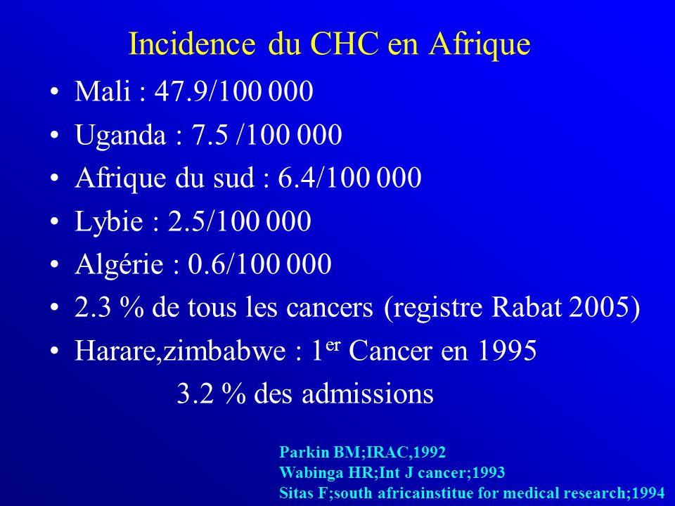 Incidence du CHC en Afrique