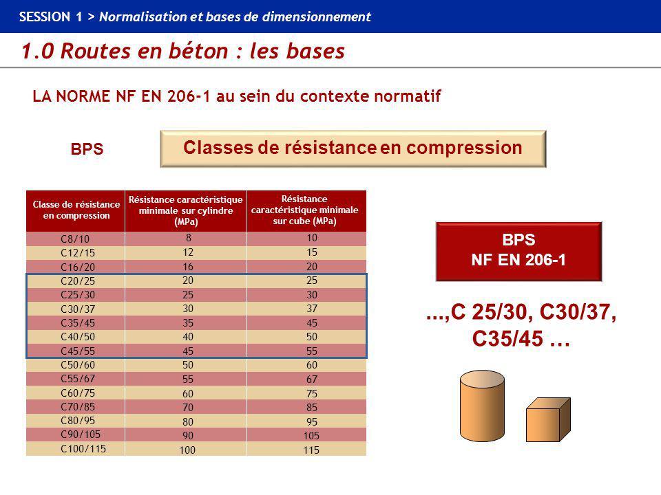 LA NORME NF EN 206-1 au sein du contexte normatif