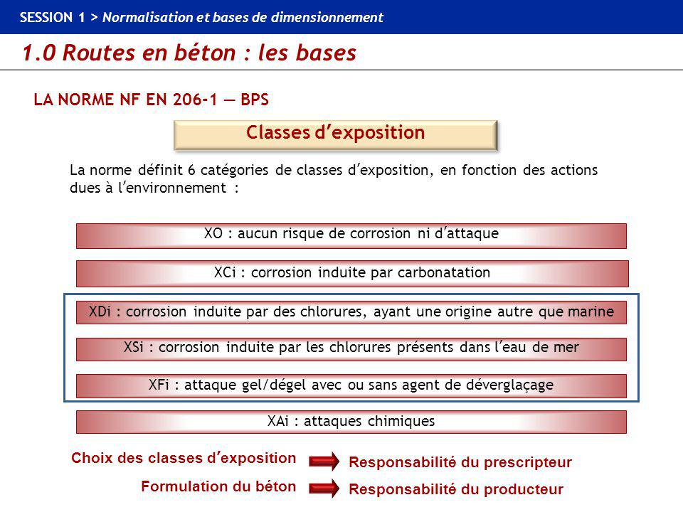 Classes d'exposition LA NORME NF EN 206-1 — BPS