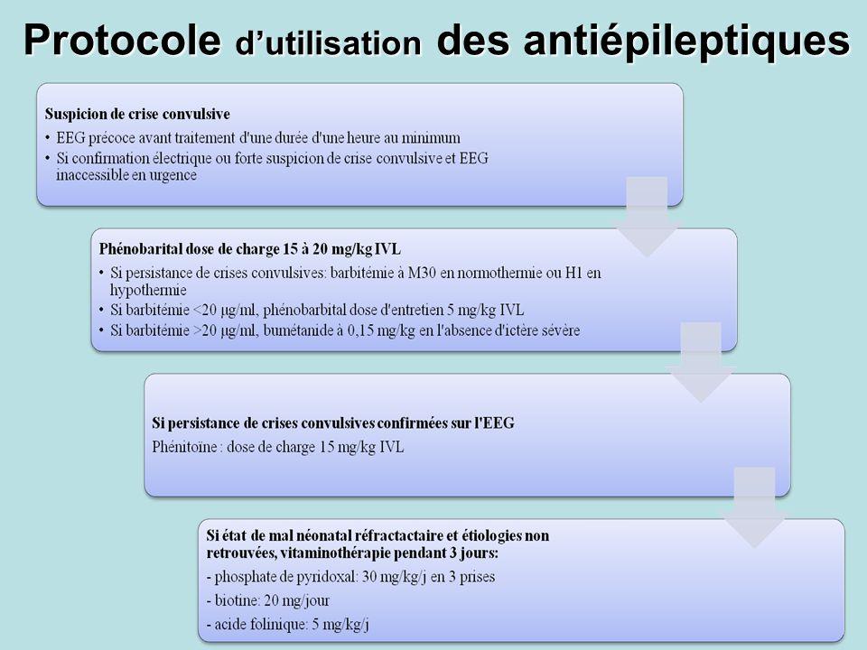 Protocole d'utilisation des antiépileptiques