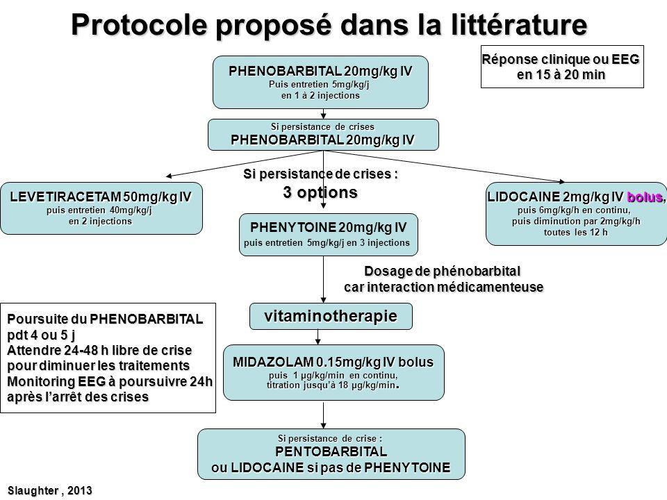 Protocole proposé dans la littérature