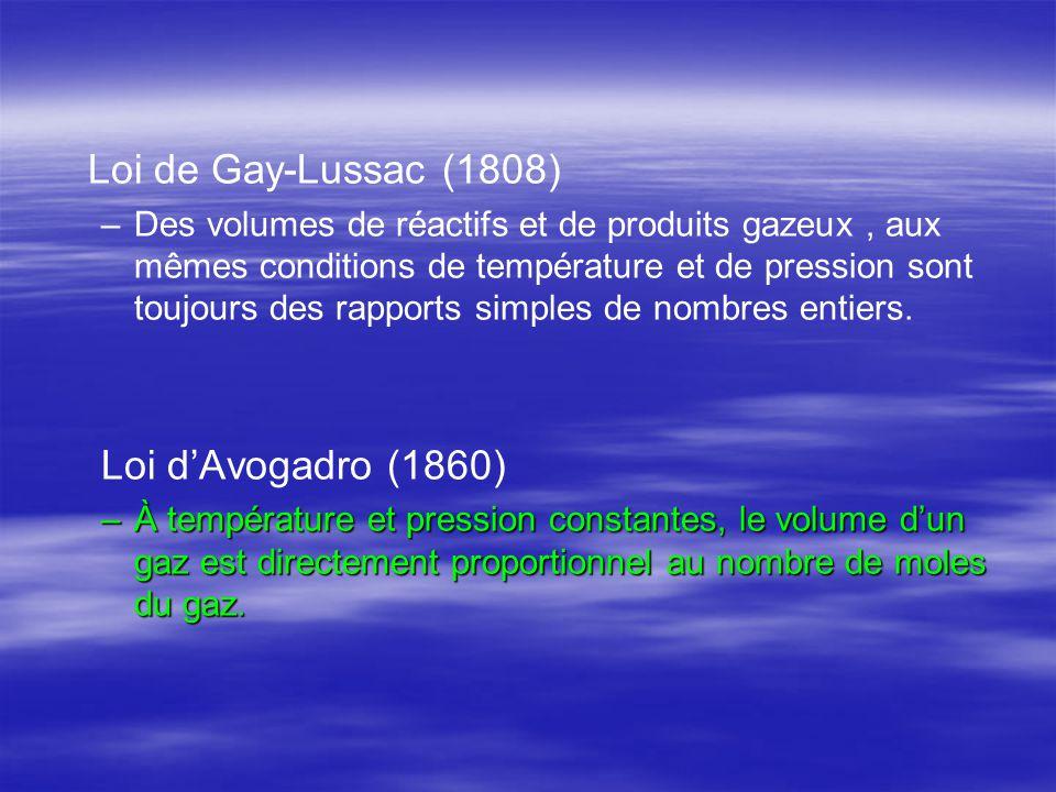 Loi de Gay-Lussac (1808) Loi d'Avogadro (1860)