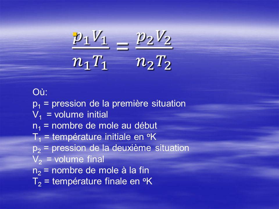 Où: p1 = pression de la première situation V1 = volume initial