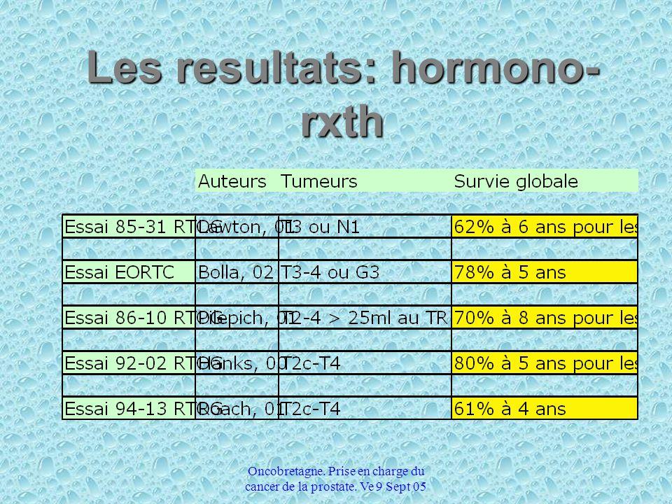 Les resultats: hormono-rxth