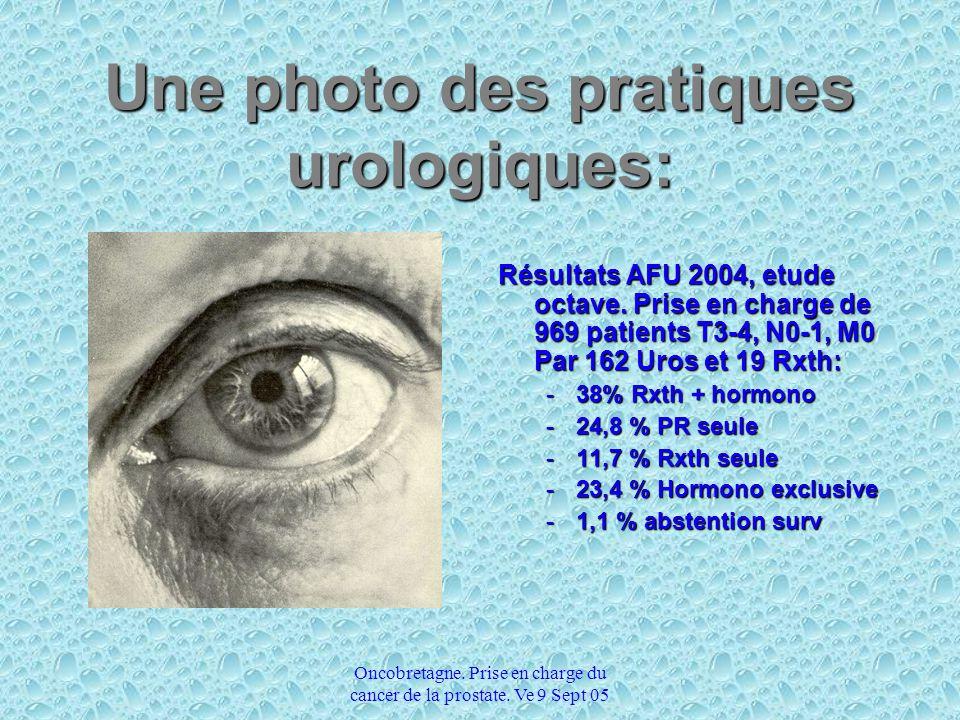 Une photo des pratiques urologiques: