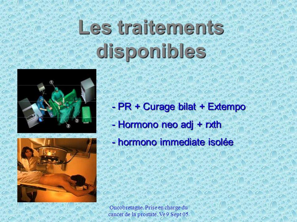 Les traitements disponibles
