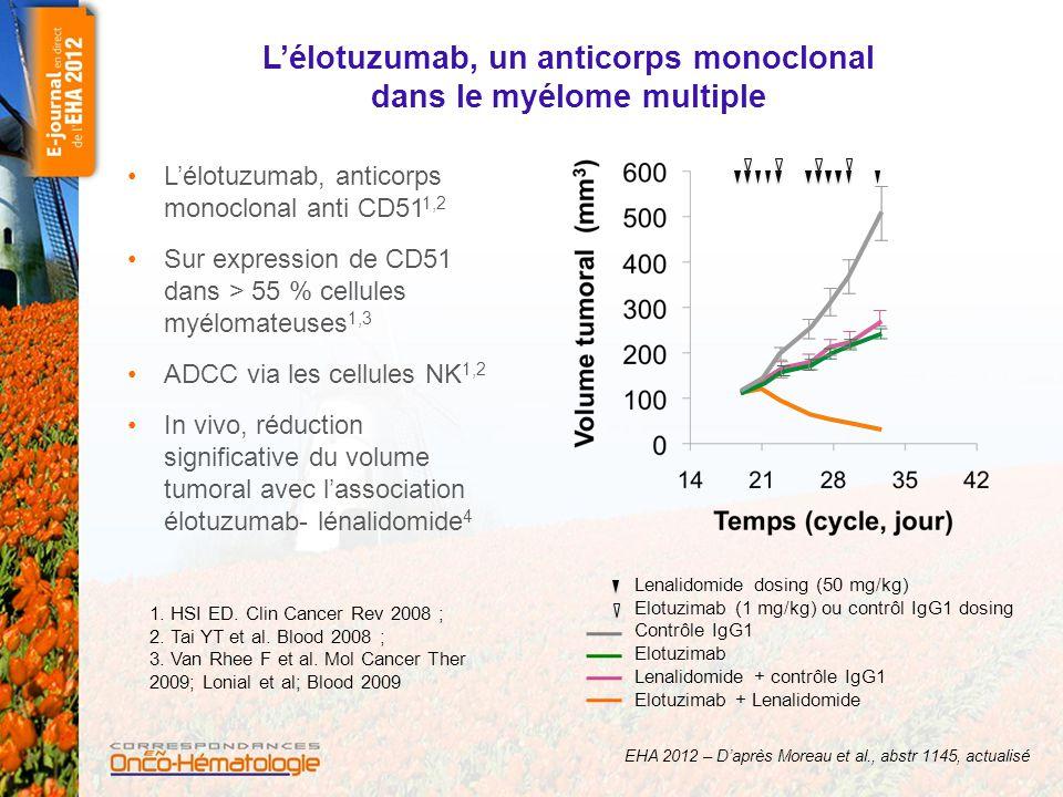 L'élotuzumab, un anticorps monoclonal dans le myélome multiple