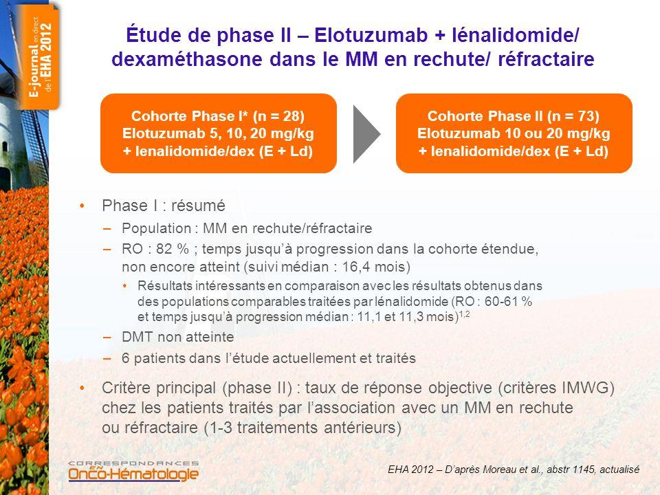 Étude de phase II – Elotuzumab + lénalidomide/ dexaméthasone dans le MM en rechute/ réfractaire
