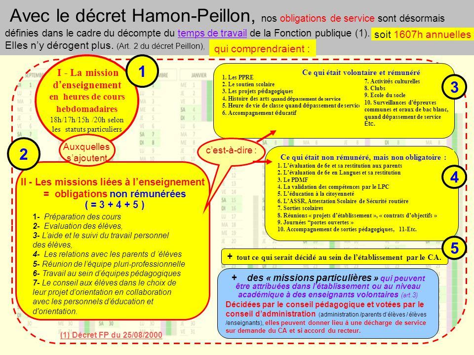 Avec le décret Hamon-Peillon, nos obligations de service sont désormais définies dans le cadre du décompte du temps de travail de la Fonction publique (1). Elles n'y dérogent plus. (Art. 2 du décret Peillon),
