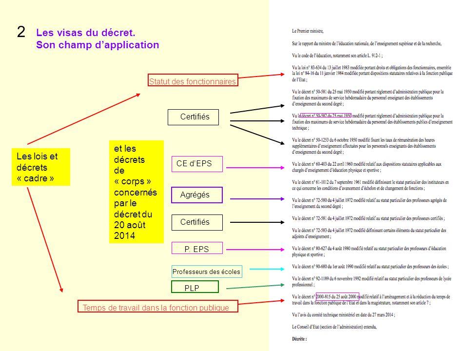 2 Les visas du décret. Son champ d'application et les décrets