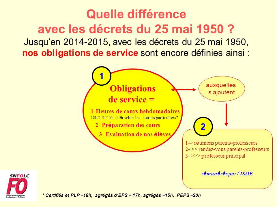 Quelle différence avec les décrets du 25 mai 1950