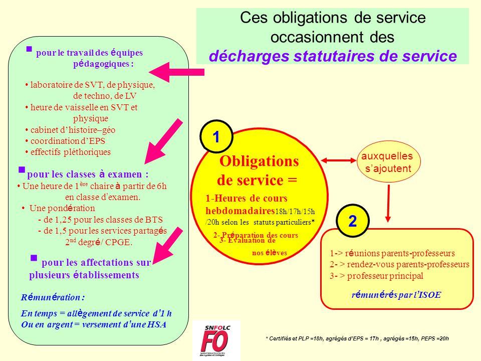 Ces obligations de service occasionnent des décharges statutaires de service