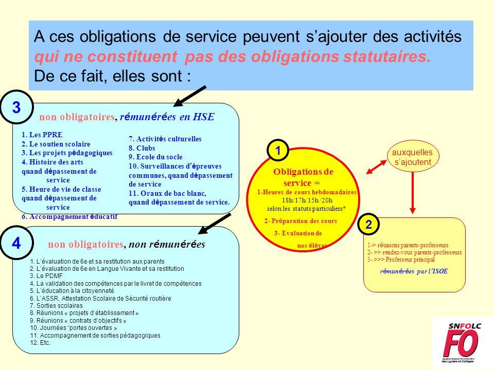 Obligations de service = non obligatoires, non rémunérées