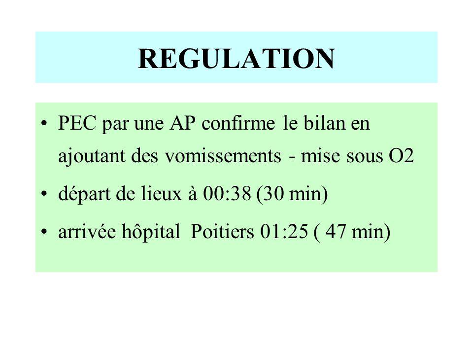 REGULATION PEC par une AP confirme le bilan en ajoutant des vomissements - mise sous O2. départ de lieux à 00:38 (30 min)