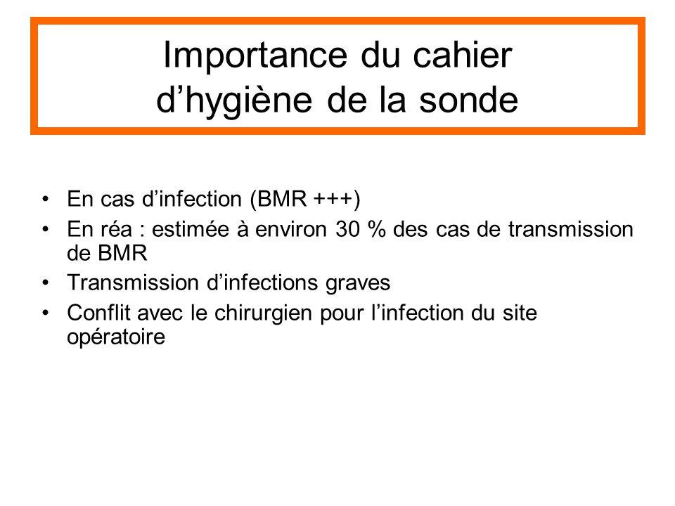 Importance du cahier d'hygiène de la sonde