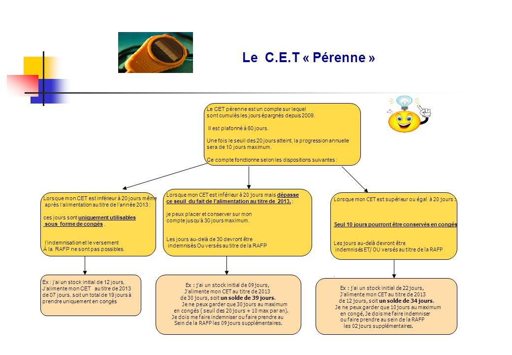 Le C.E.T « Pérenne » Le CET pérenne est un compte sur lequel
