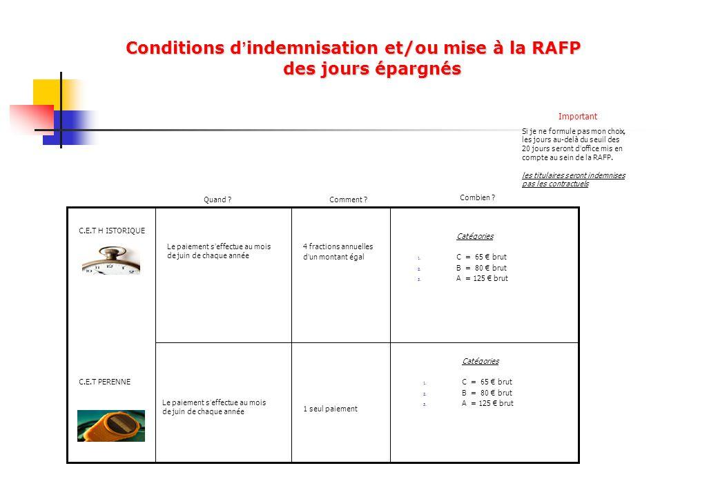 Conditions d'indemnisation et/ou mise à la RAFP des jours épargnés