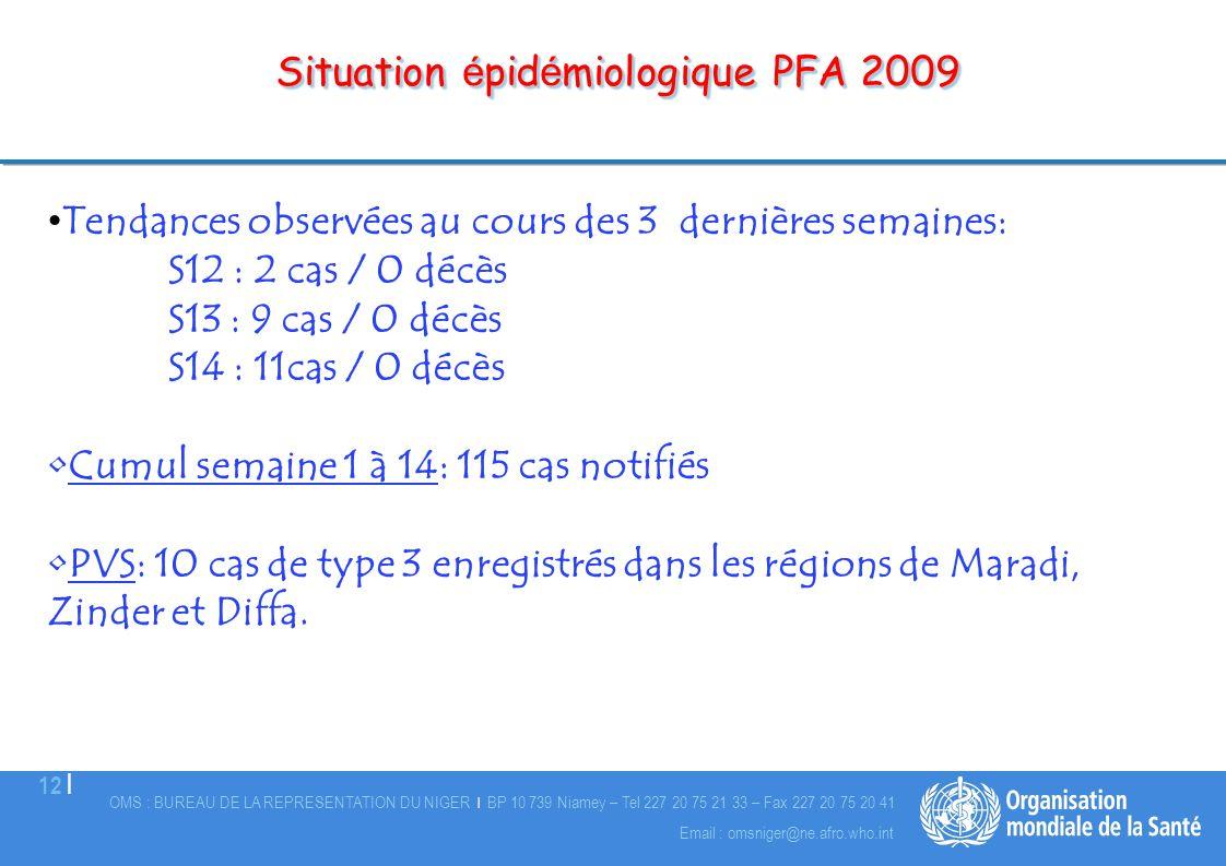 Situation épidémiologique PFA 2009