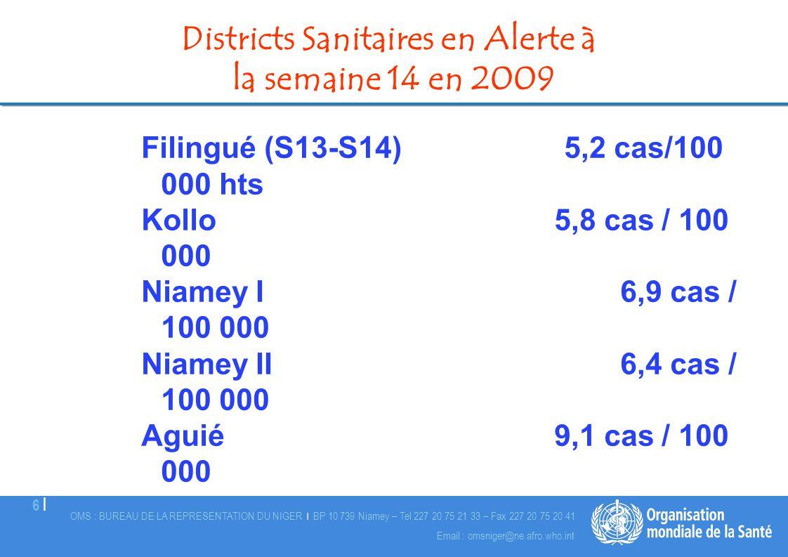 Districts Sanitaires en Alerte à