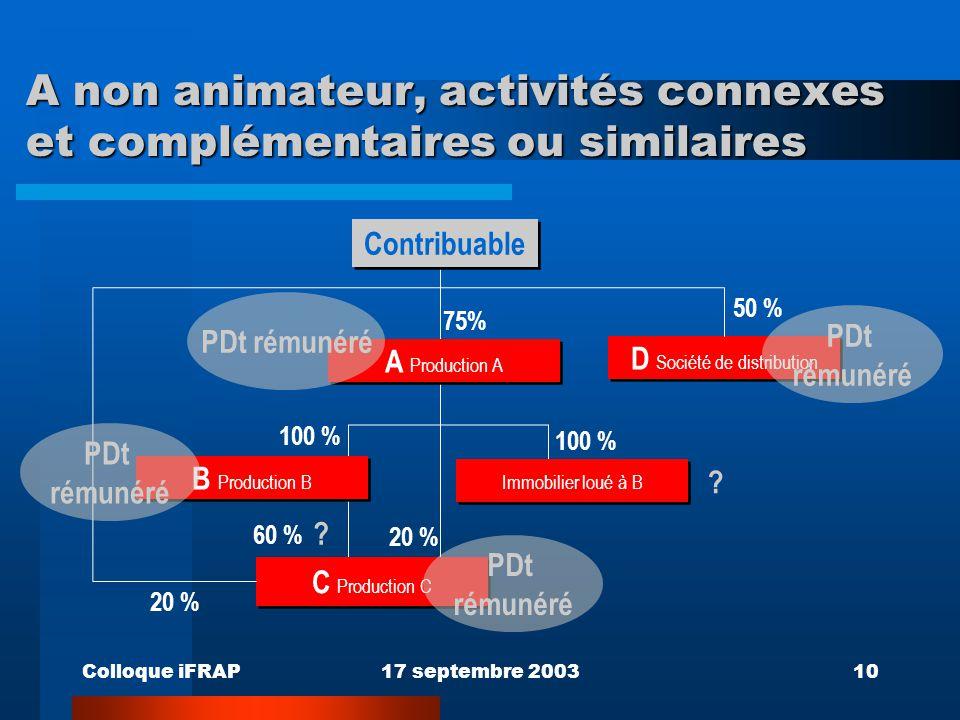 A non animateur, activités connexes et complémentaires ou similaires