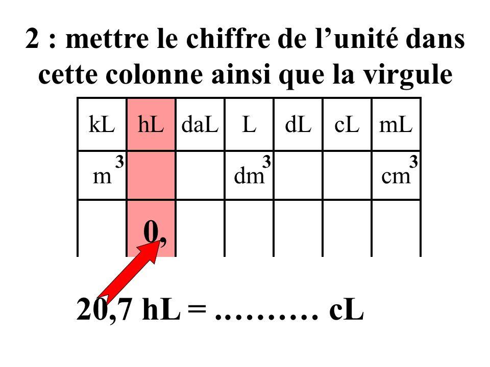 2 : mettre le chiffre de l'unité dans cette colonne ainsi que la virgule