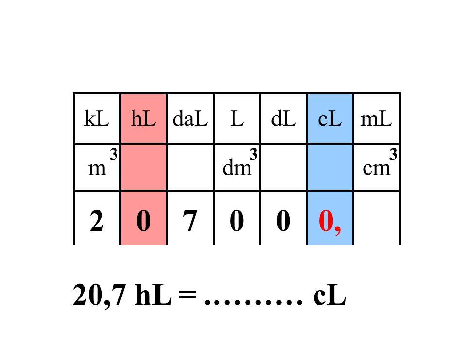 kL daL hL L cL dL mL m dm cm 3 2 7 0, 20,7 hL = .……… cL
