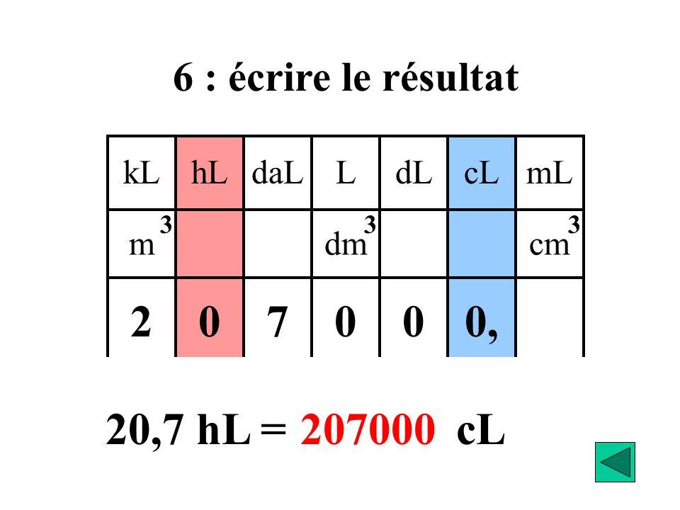 2 7 0, 20,7 hL = cL 207000 6 : écrire le résultat kL daL hL L cL dL mL