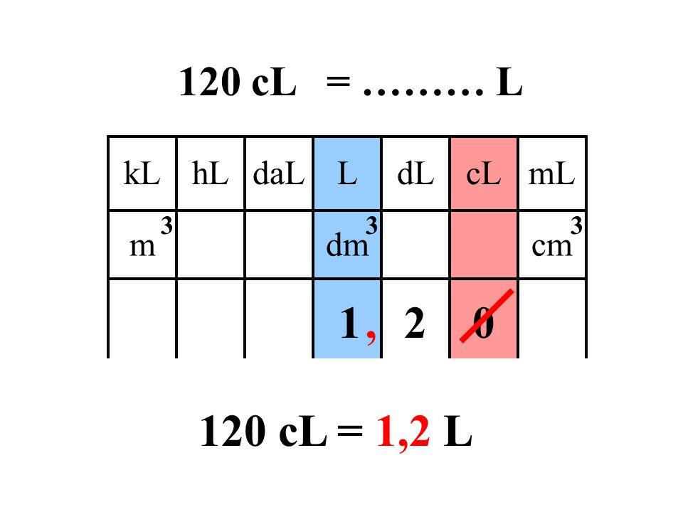 120 cL = ……… L kL daL hL L cL dL mL m dm cm 3 1 , 2 120 cL = 1,2 L