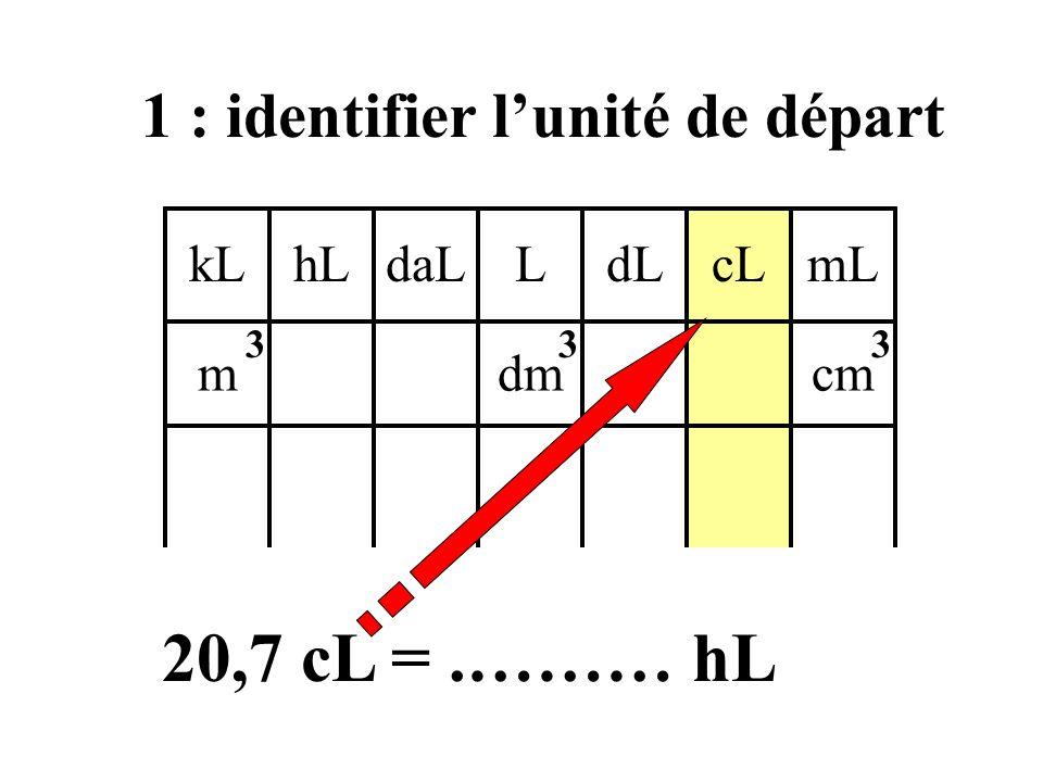1 : identifier l'unité de départ