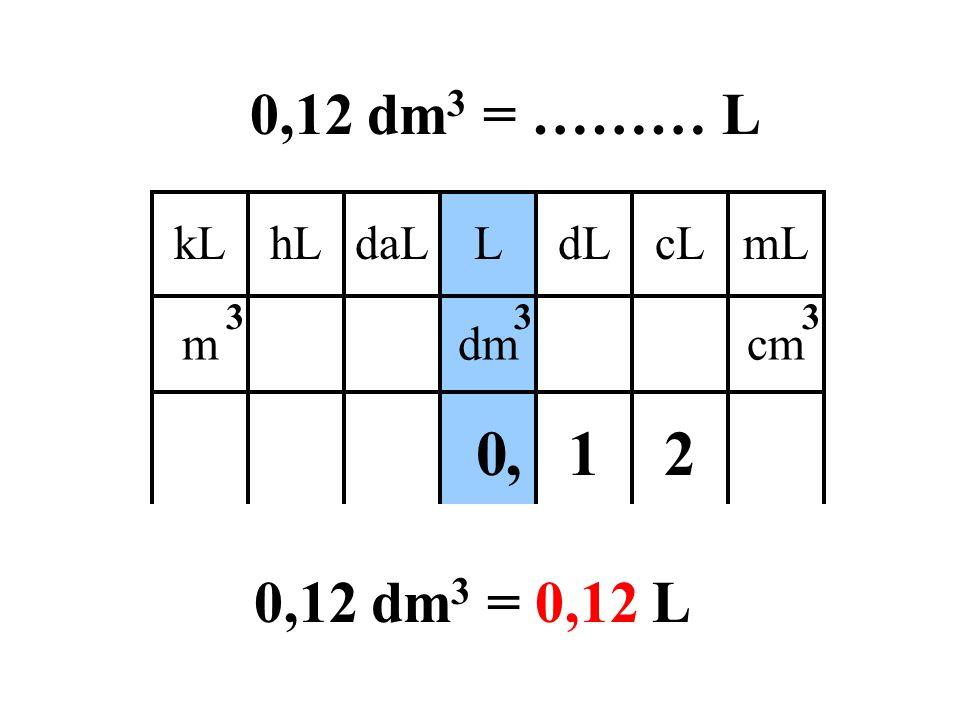 , 1 2 0,12 dm3 = ……… L 0,12 dm3 = 0,12 L kL daL hL L cL dL mL m dm cm