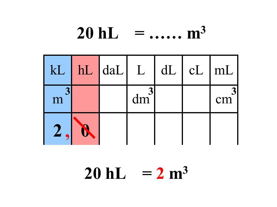 20 hL = …… m3 kL daL hL L cL dL mL m dm cm 3 2 , 20 hL = 2 m3