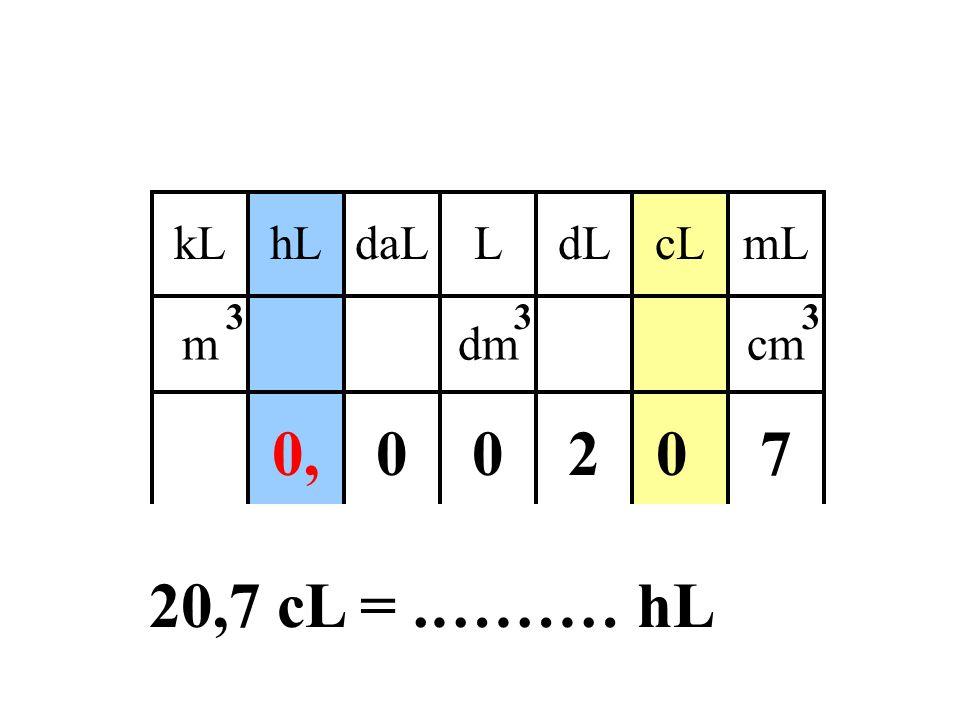 kL daL hL L cL dL mL m dm cm 3 2 7 0, 20,7 cL = .……… hL