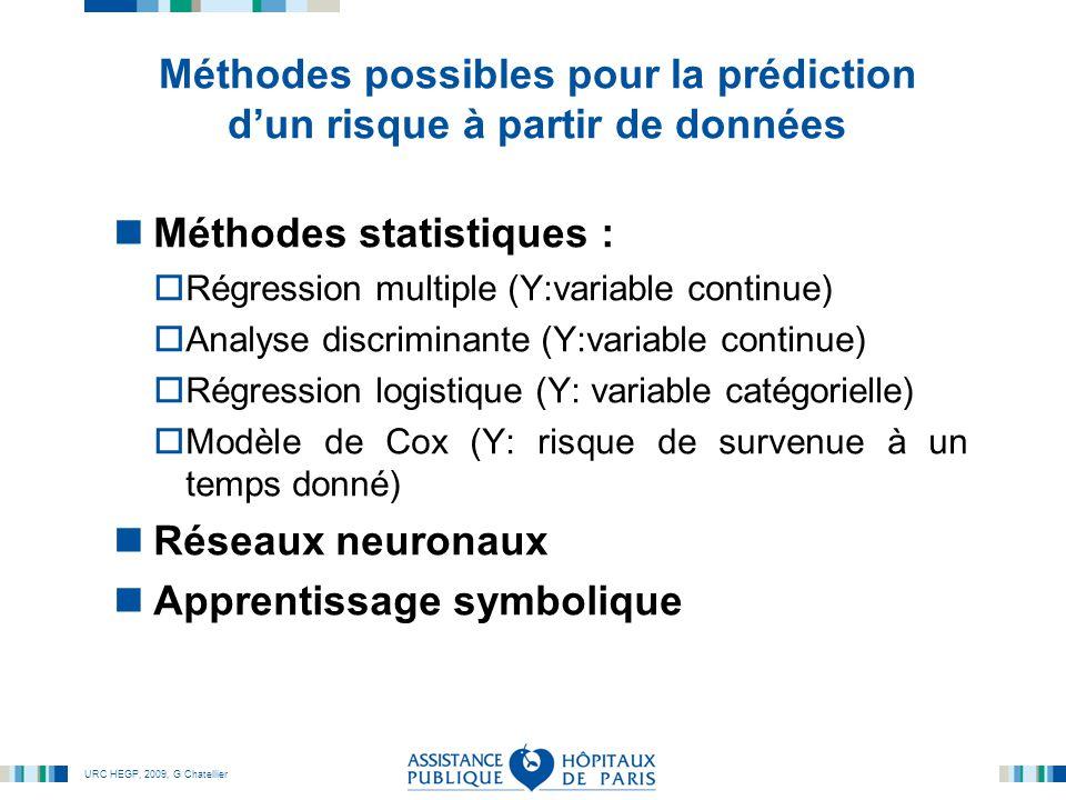 Méthodes possibles pour la prédiction d'un risque à partir de données