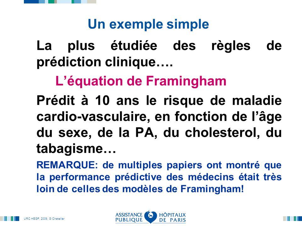 Un exemple simple La plus étudiée des règles de prédiction clinique…. L'équation de Framingham.