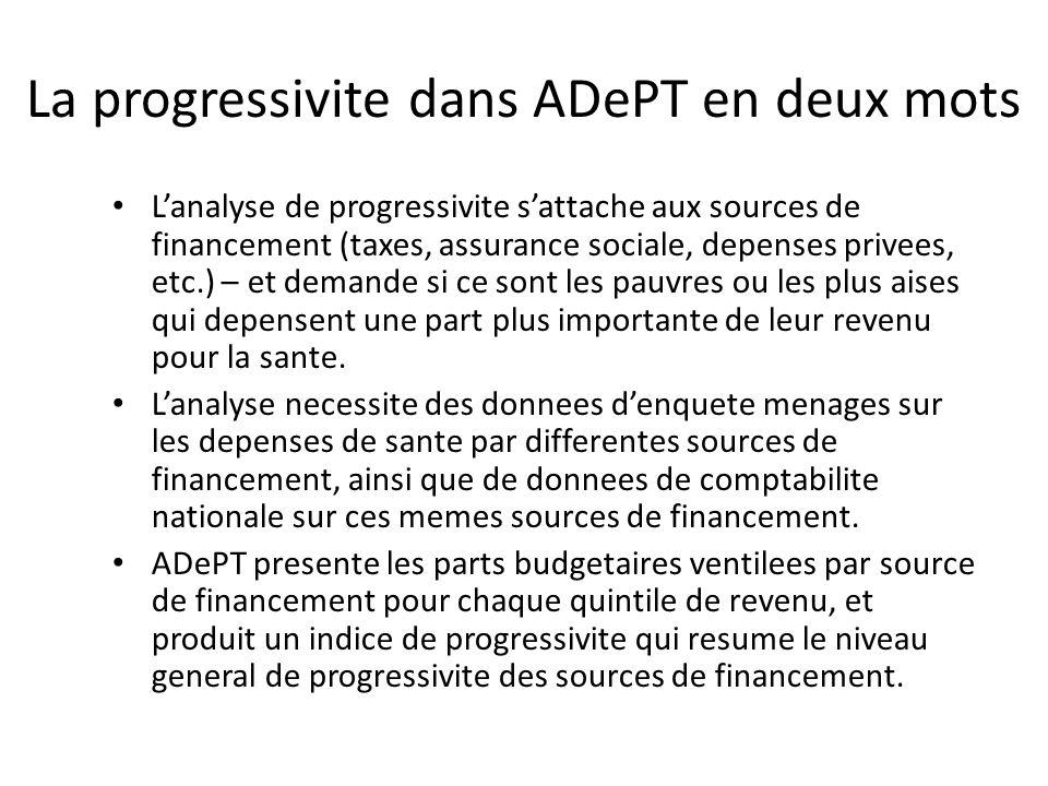 La progressivite dans ADePT en deux mots