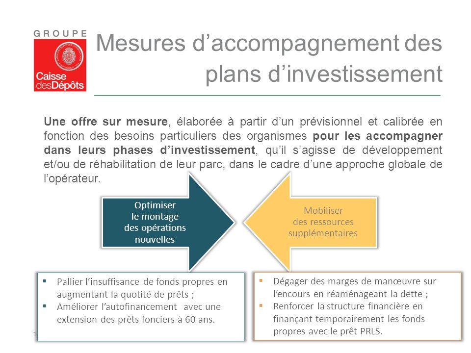 Mesures d'accompagnement des plans d'investissement