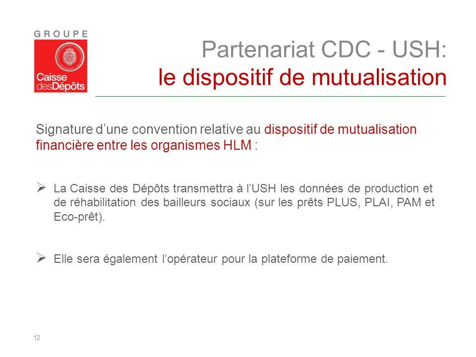 Partenariat CDC - USH: le dispositif de mutualisation