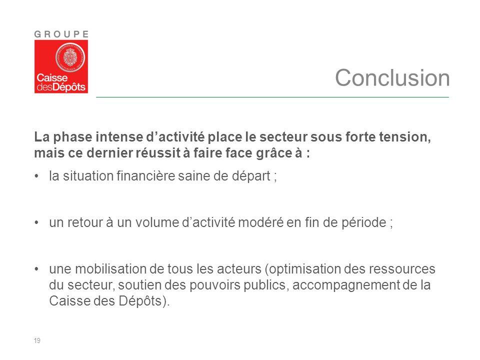 Conclusion La phase intense d'activité place le secteur sous forte tension, mais ce dernier réussit à faire face grâce à :