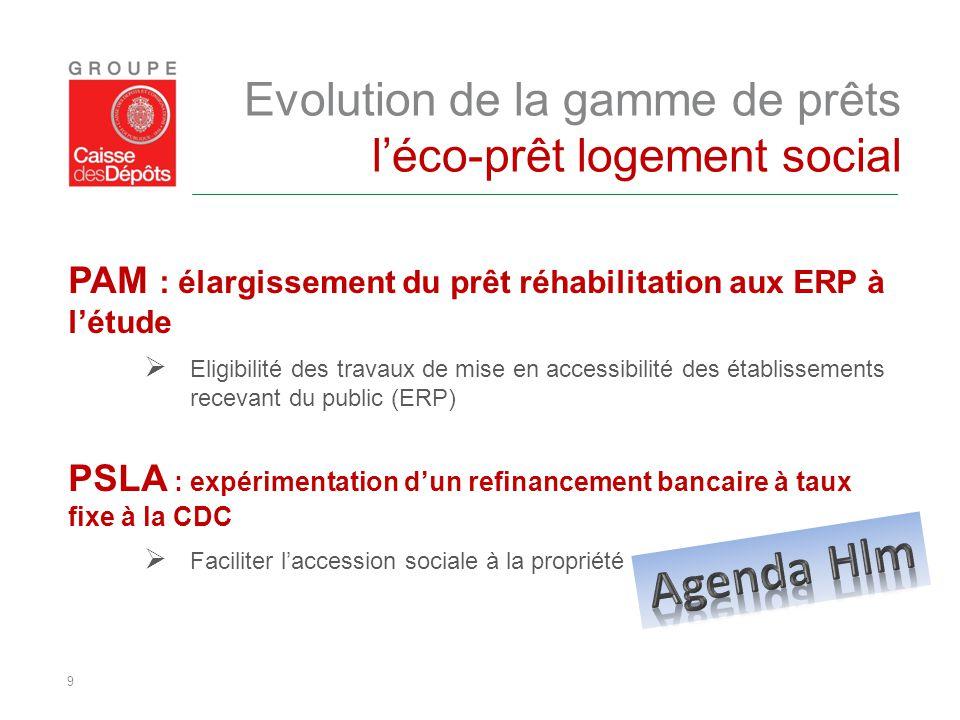 Evolution de la gamme de prêts l'éco-prêt logement social