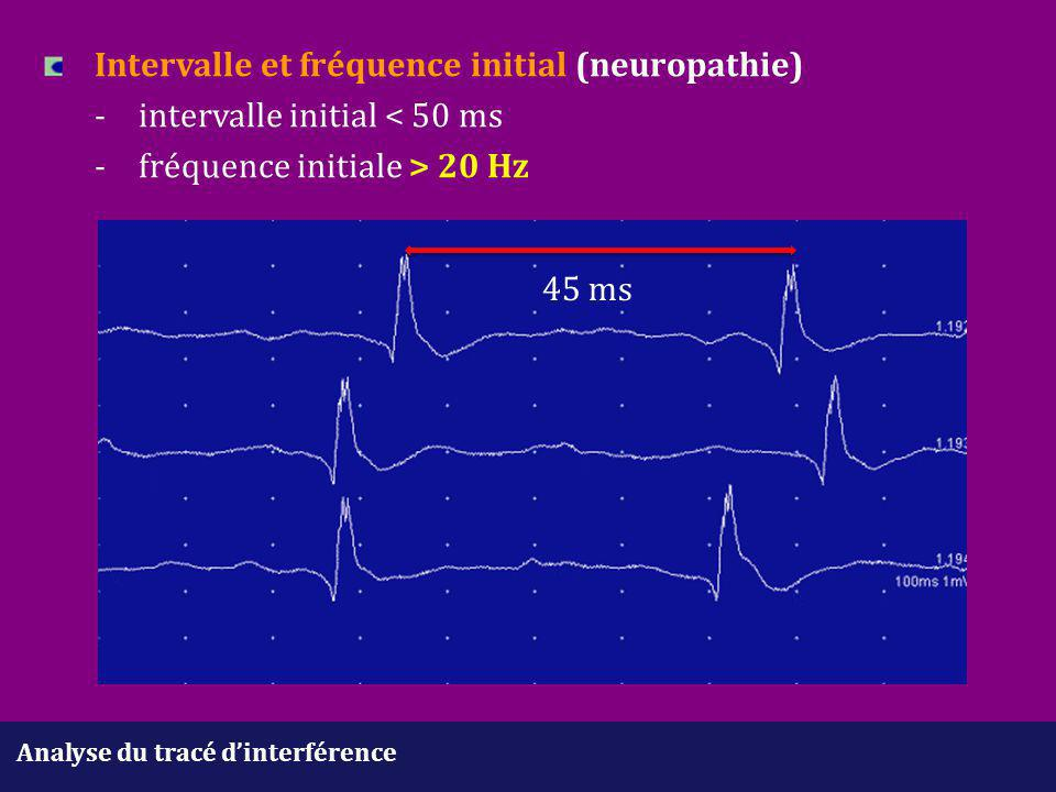 Intervalle et fréquence initial (neuropathie). -