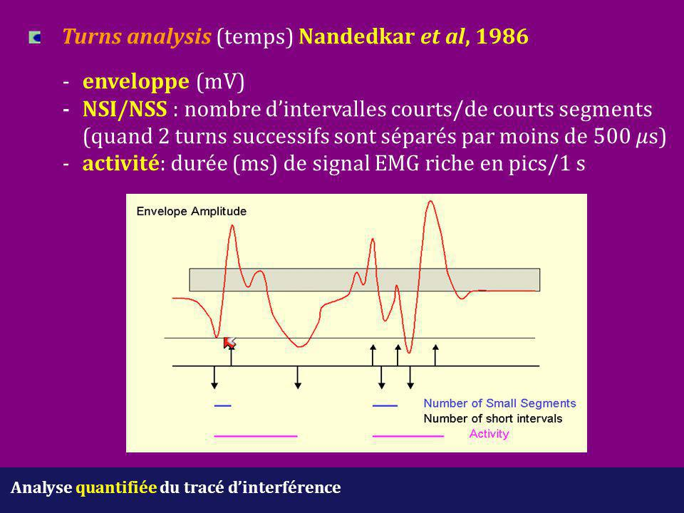 Turns analysis (temps) Nandedkar et al, 1986