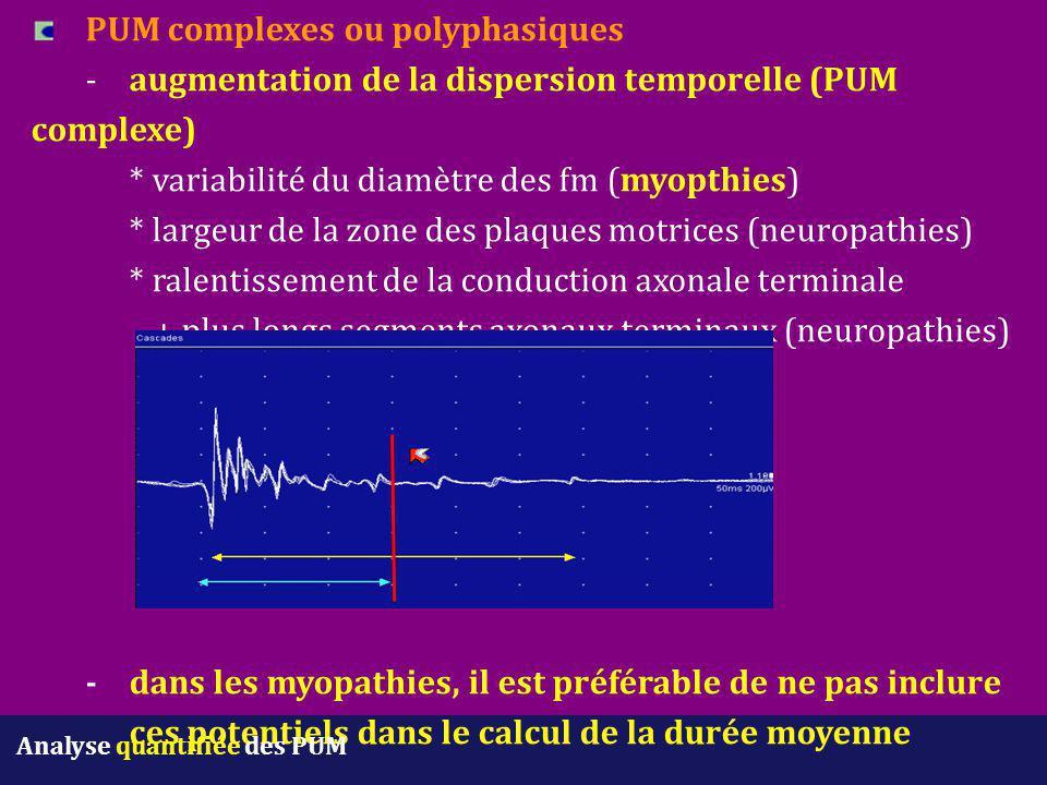 PUM complexes ou polyphasiques. -