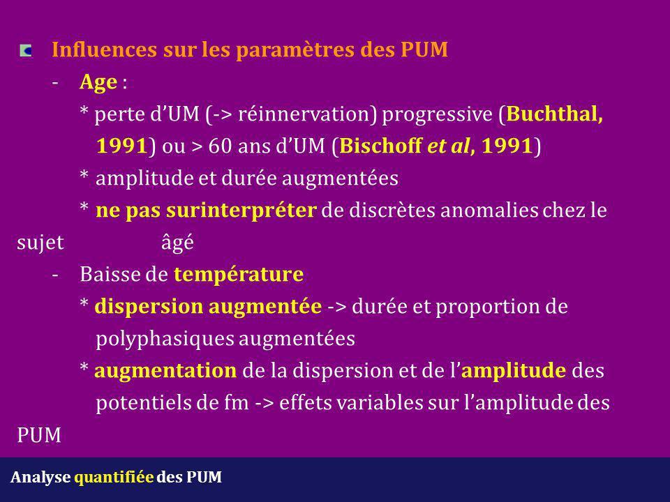 Influences sur les paramètres des PUM. -. Age :